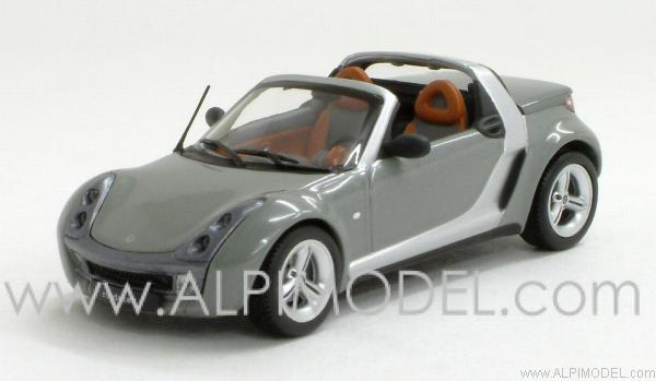 Smart Roadster 2003 (Glance Grey) by minichamps